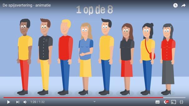 Hoe werkt de spijsvertering. Een video van mlds.nl. Zelfonderzoek darmreiniging.
